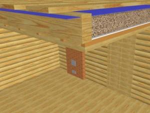 Как правильно утеплить потолок в бане?